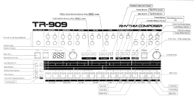 Roland TR909 manual diagram
